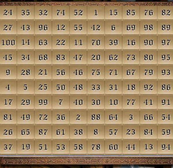 средневековая таблица